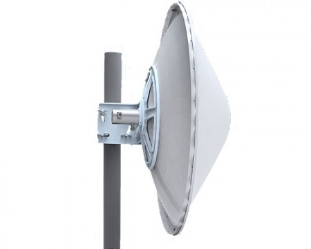 Dual Polarization Dish