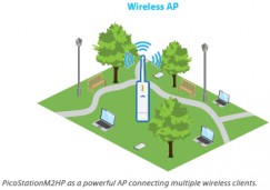 Wireless-AP
