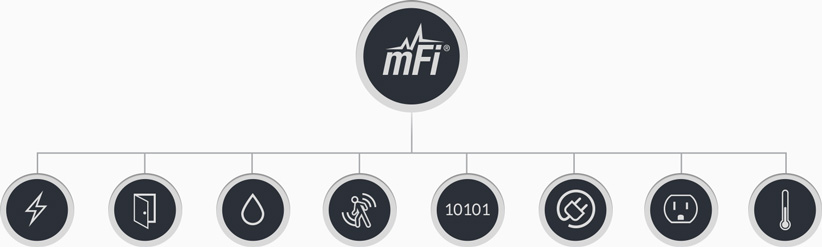 mport-feature-sensors