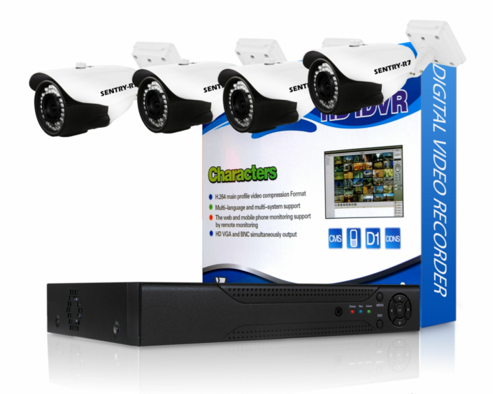 AHD Camera package